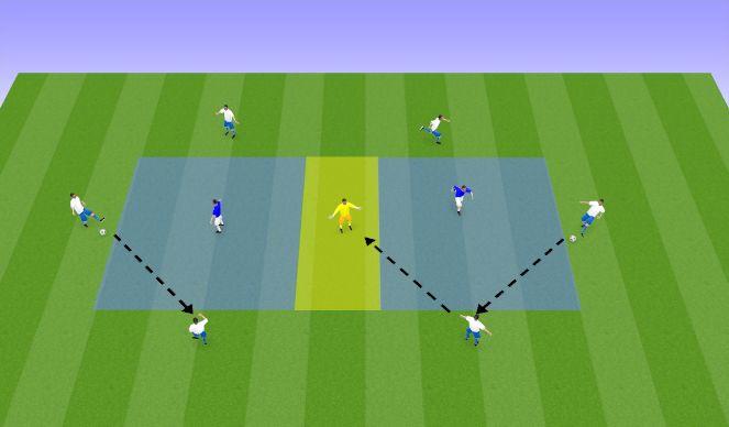 Football/Soccer Session Plan Drill (Colour): Social Distance Rondo