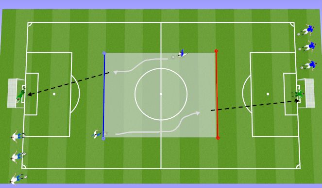Football/Soccer Session Plan Drill (Colour): Shooting #2