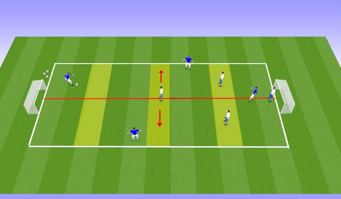 Football/Soccer Session Plan Drill (Colour): Structured SSG