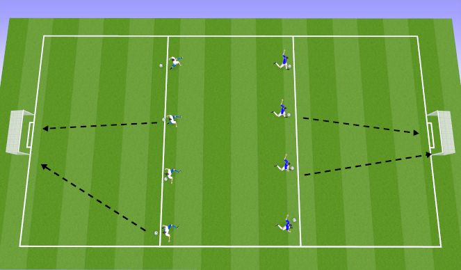 Football/Soccer Session Plan Drill (Colour): Crossbar challenge
