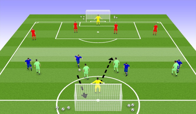 Football/Soccer Session Plan Drill (Colour): AM 1