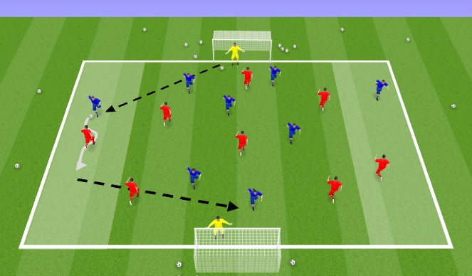 Football/Soccer Session Plan Drill (Colour): WF 1