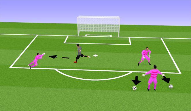 Football/Soccer Session Plan Drill (Colour): Small Skills