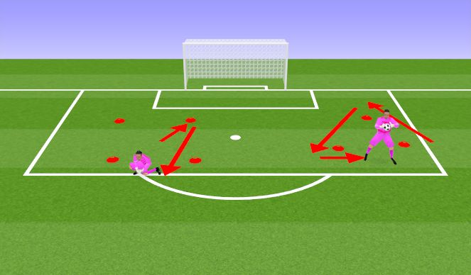 Football/Soccer Session Plan Drill (Colour): Skills Training/Handling