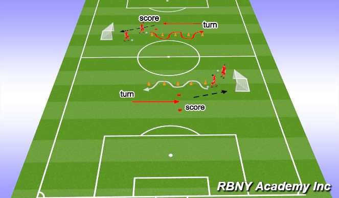 Football/Soccer Session Plan Drill (Colour): Technical Dribbling w/ Finishing