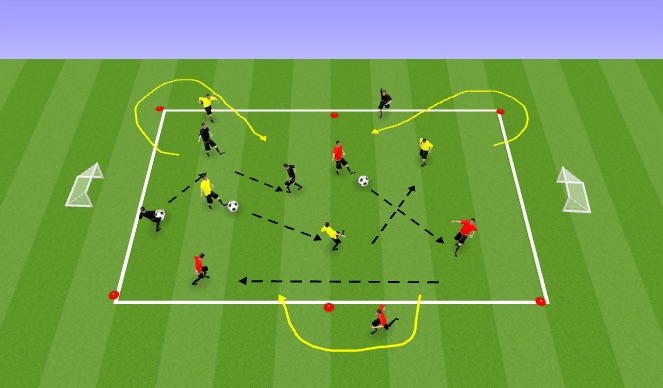 Football/Soccer Session Plan Drill (Colour): Warm Up pt.1