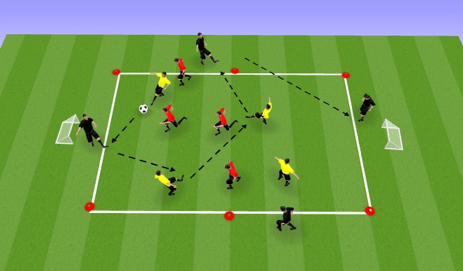 Football/Soccer Session Plan Drill (Colour): Game Related Practice 4v4+4