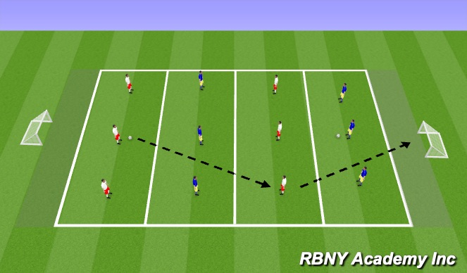 Football/Soccer Session Plan Drill (Colour): Main Activity: Technical Repetition & Skill Development
