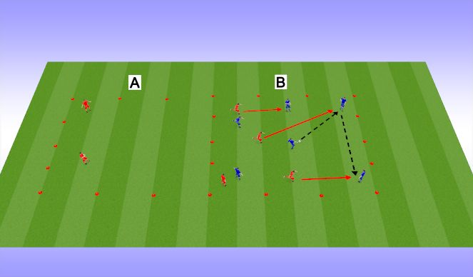 Football/Soccer Session Plan Drill (Colour): Switch play 1
