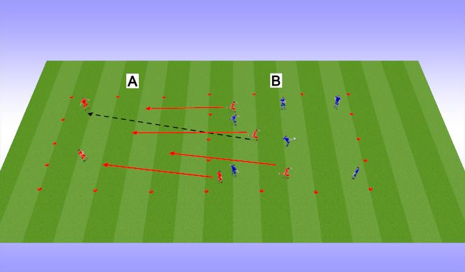 Football/Soccer Session Plan Drill (Colour): Switch play 2