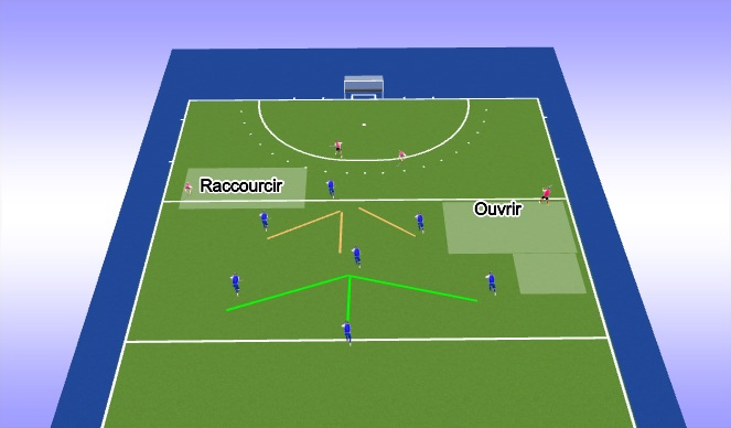 Hockey Session Plan Drill (Colour): Zone