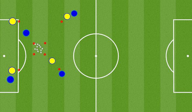 Football/Soccer Session Plan Drill (Colour): Ball collection
