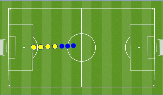 Football/Soccer Session Plan Drill (Colour): cross bar challenge