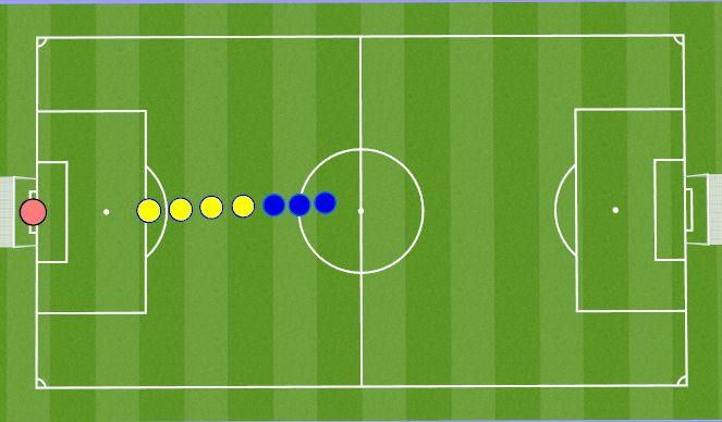 Football/Soccer Session Plan Drill (Colour): Beat the keeper