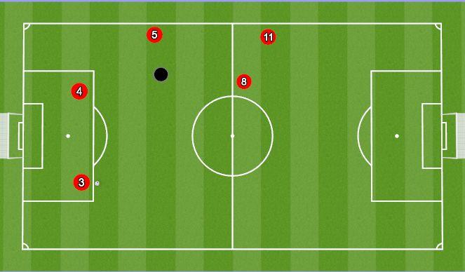 Football/Soccer Session Plan Drill (Colour): Söödukombinatsioon