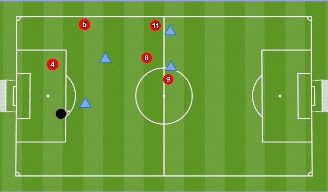 Football/Soccer Session Plan Drill (Colour): 5v4 lained