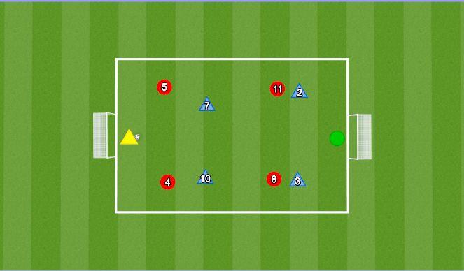 Football/Soccer Session Plan Drill (Colour): 5v5 mäng