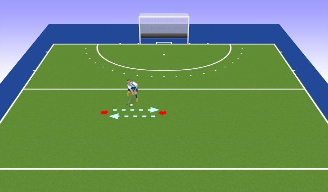 Hockey Session Plan Drill (Colour): Stick Drags