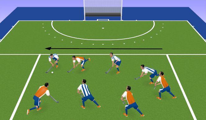 Hockey Session Plan Drill (Colour): 4 v 4