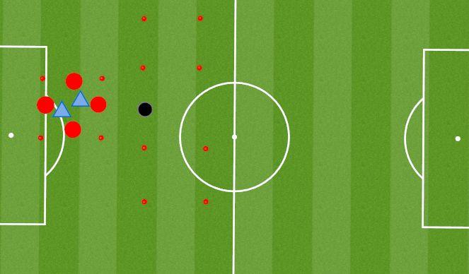 Football/Soccer Session Plan Drill (Colour): Üleliikumisega rondo