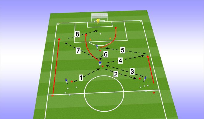 Football/Soccer Session Plan Drill (Colour): Technical Finishing- Cross