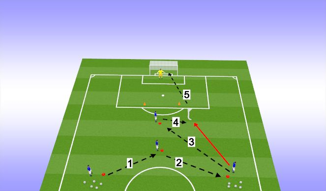 Football/Soccer Session Plan Drill (Colour): Technical Finishing- midfield
