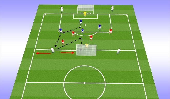 Football/Soccer Session Plan Drill (Colour): 4v4 at goal