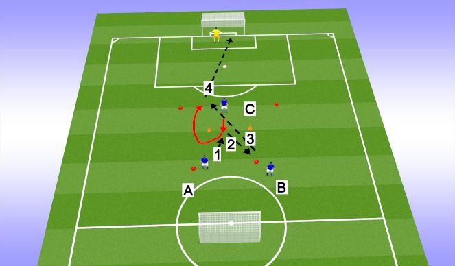 Football/Soccer Session Plan Drill (Colour): Technical Finish- Striker