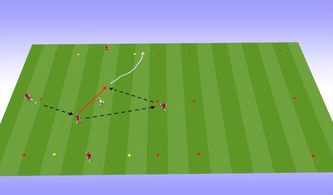 Football/Soccer Session Plan Drill (Colour): 1v1+ support