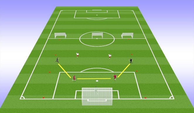 Football/Soccer Session Plan Drill (Colour): build out 2v2+ neutrals