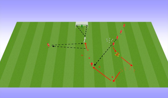 Football/Soccer Session Plan Drill (Colour): Speed circuit