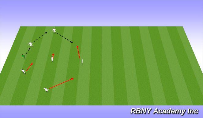 Football/Soccer Session Plan Drill (Colour): Tec