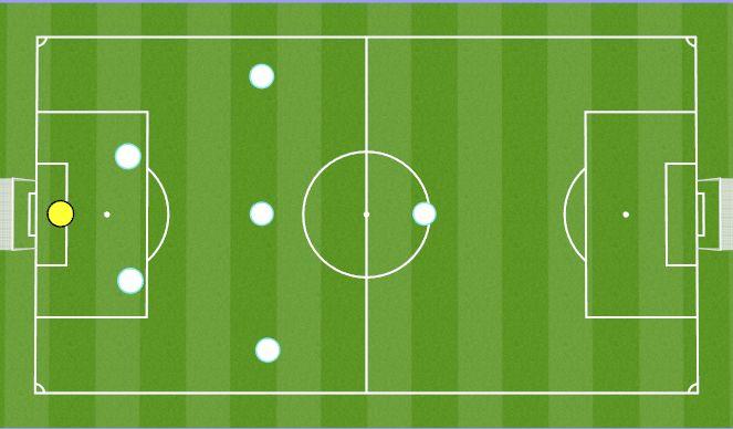 Football/Soccer Session Plan Drill (Colour): 2-3-1 7V7 FORMATION