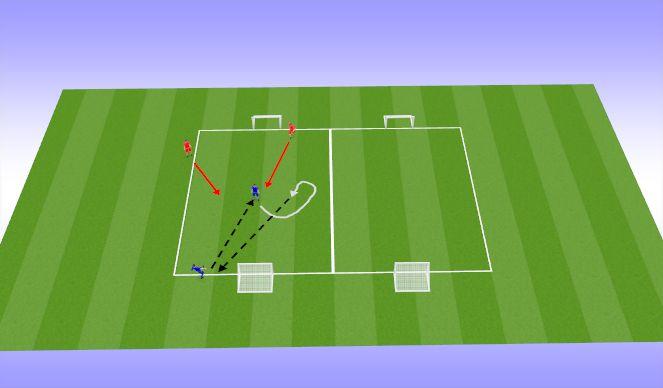 Football/Soccer Session Plan Drill (Colour): 2 v 2 (20 mins )