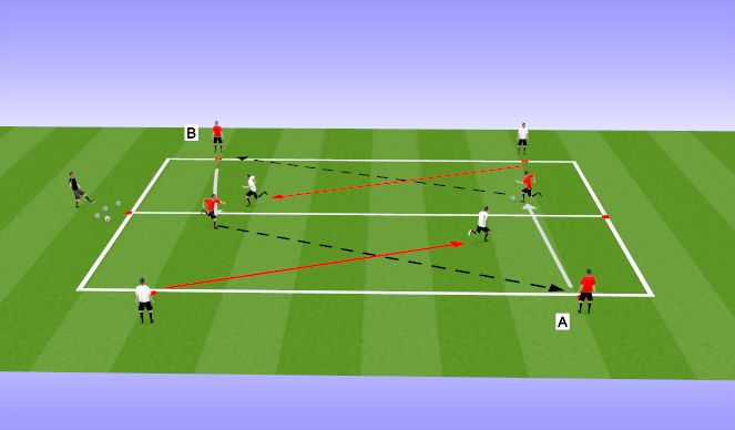 Football/Soccer Session Plan Drill (Colour): Activity