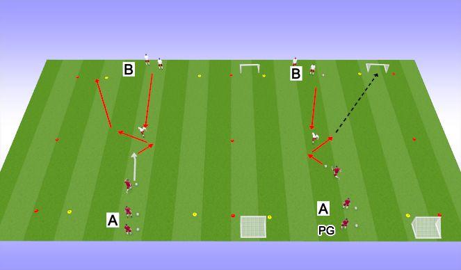 Football/Soccer Session Plan Drill (Colour): 1v1 pressure front