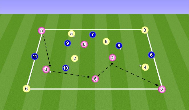 Football/Soccer Session Plan Drill (Colour): Passing Directional