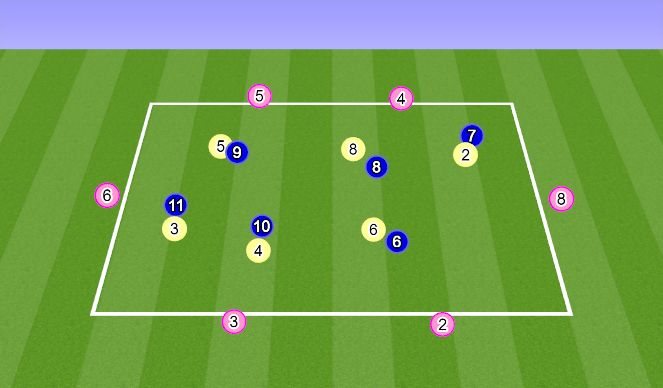 Football/Soccer Session Plan Drill (Colour): Man on Man Possession