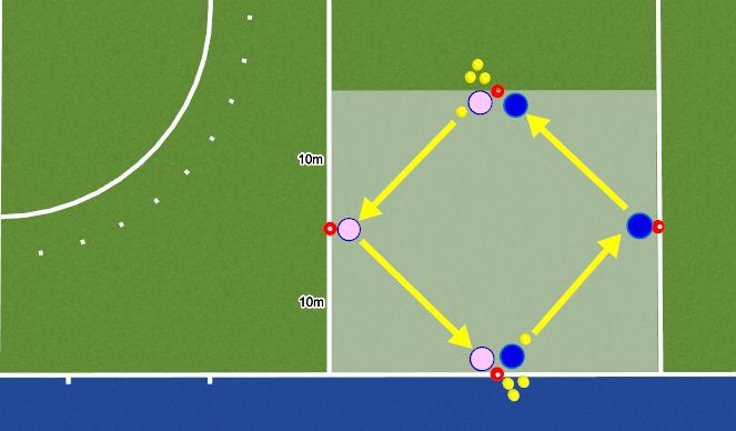 Hockey Session Plan Drill (Colour): Left to Right