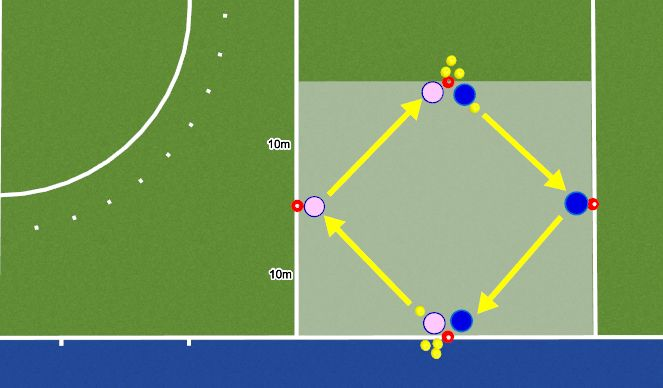 Hockey Session Plan Drill (Colour): Right to Left