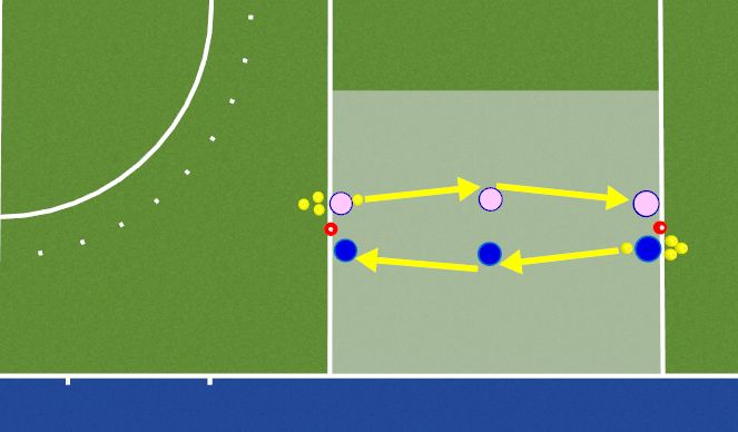 Hockey Session Plan Drill (Colour): Through on Front