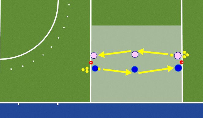 Hockey Session Plan Drill (Colour): Through on Reverse