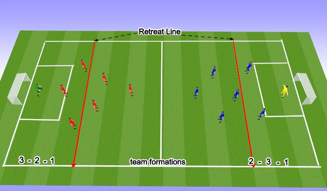 Football/Soccer Session Plan Drill (Colour): Small Sided Game & Team Formations