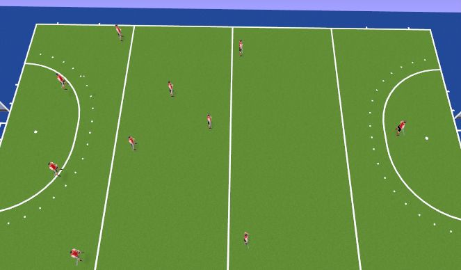 Hockey Session Plan Drill (Colour): Outlet Set up