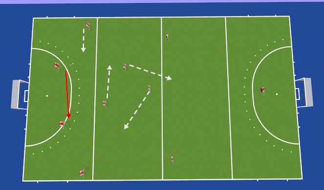 Hockey Session Plan Drill (Colour): Outlet pass