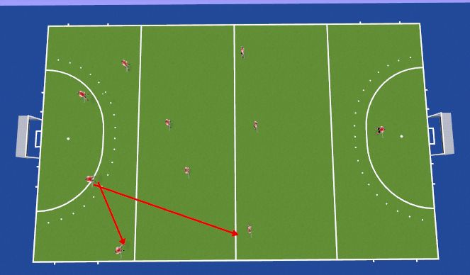 Hockey Session Plan Drill (Colour): options