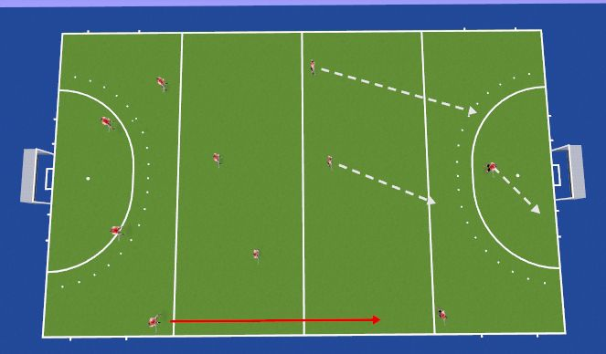 Hockey Session Plan Drill (Colour): Leads and areas to attack
