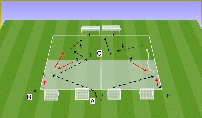 Football/Soccer Session Plan Drill (Colour): 1v1/2v1