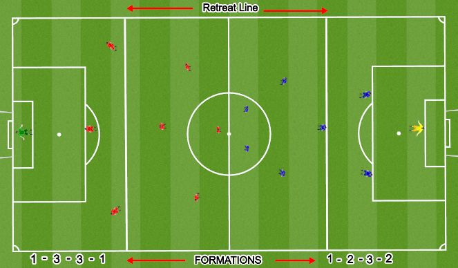 Football/Soccer Session Plan Drill (Colour): Team Formation