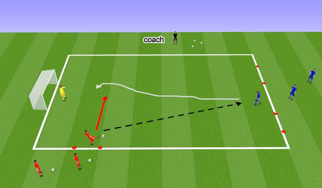 Football/Soccer Session Plan Drill (Colour): One on one
